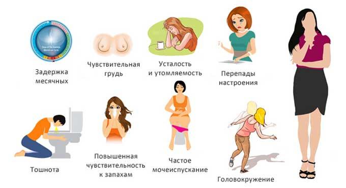 можно ли перепутать кисту с беременностью