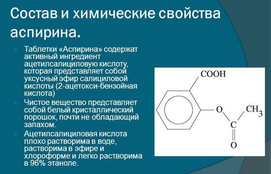 свойства аспирина