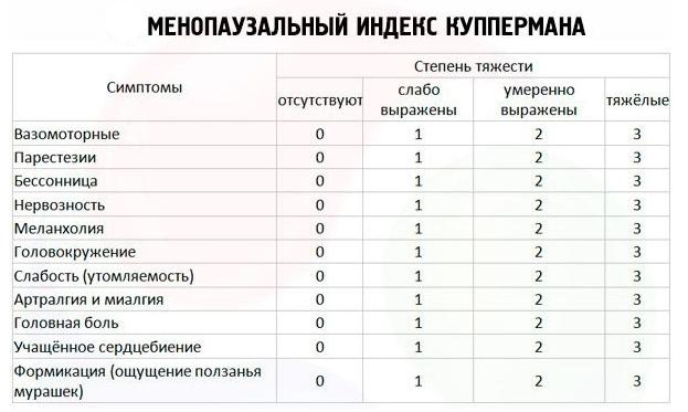 индекс Куппермана