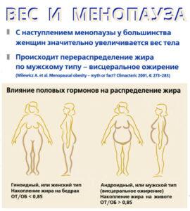 ожирение при хирургической менопаузе